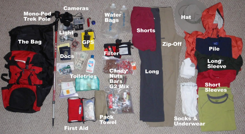 25 lb packing list for Costa Rica